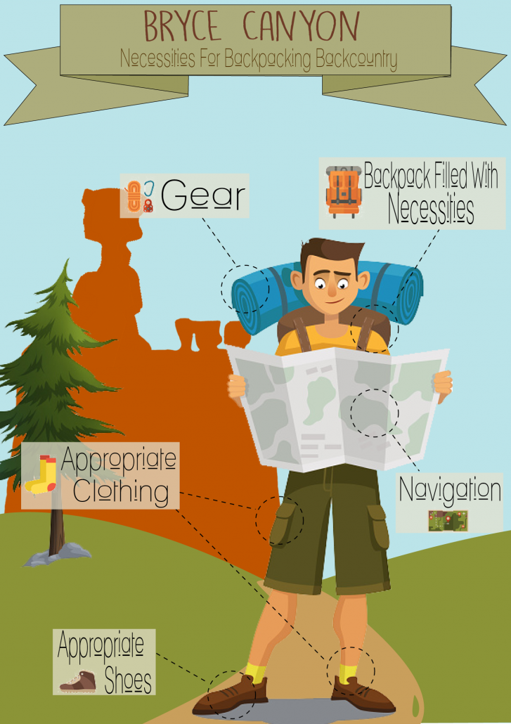 Backpacking Essentials Bryce Canyon National Park